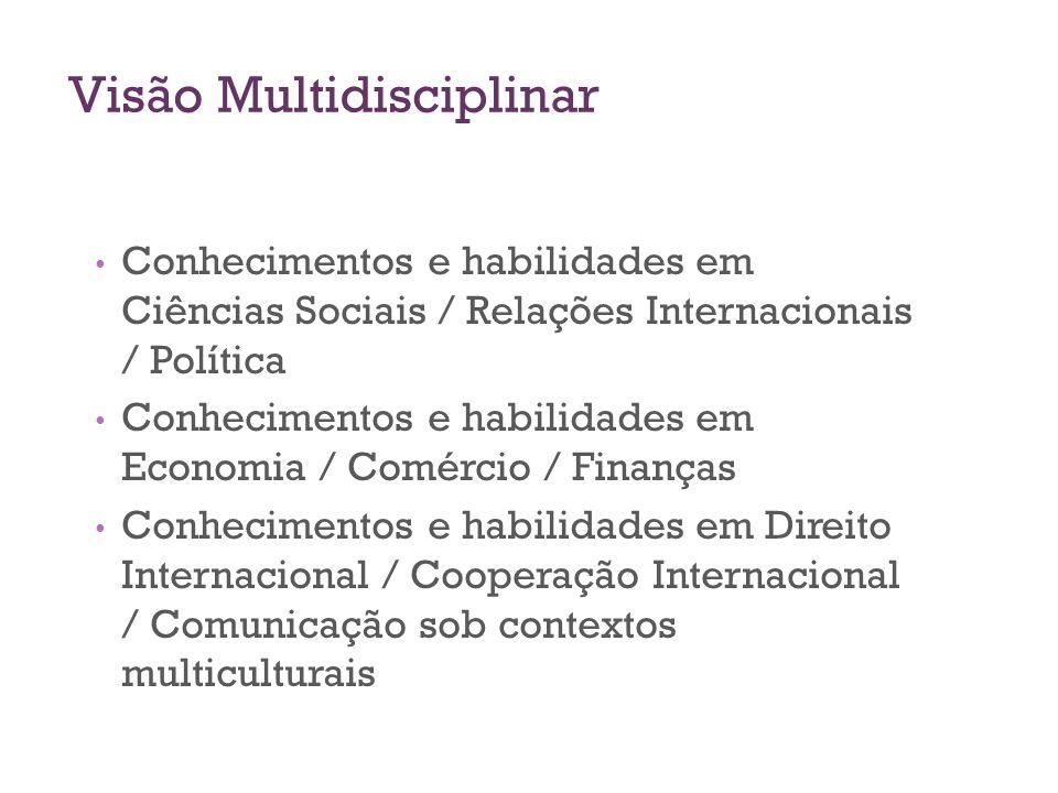 Visão Multidisciplinar Conhecimentos e habilidades em Ciências Sociais / Relações Internacionais / Política Conhecimentos e habilidades em Economia /
