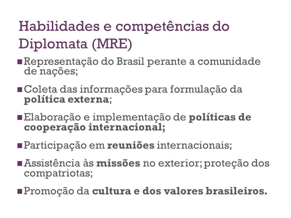 Habilidades e competências do Diplomata (MRE) Representação do Brasil perante a comunidade de nações; Coleta das informações para formulação da políti