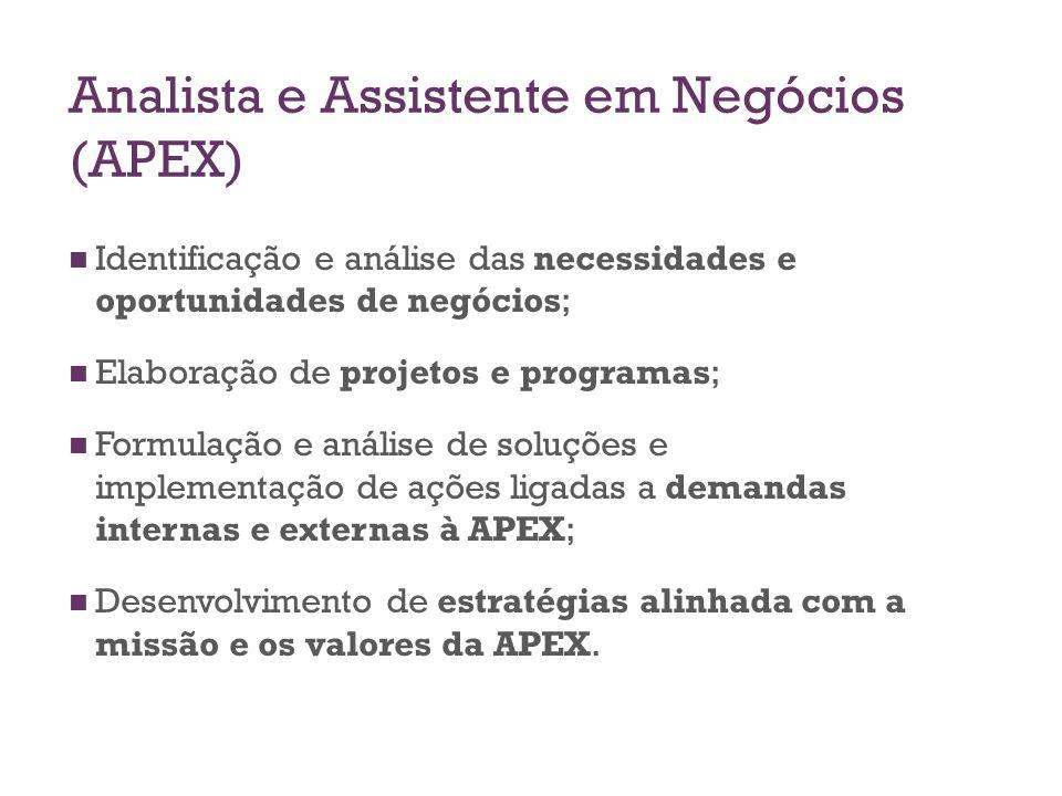 Analista e Assistente em Negócios (APEX) Identificação e análise das necessidades e oportunidades de negócios; Elaboração de projetos e programas; For