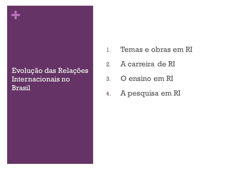 + Evolução das Relações Internacionais no Brasil 1. Temas e obras em RI 2. A carreira de RI 3. O ensino em RI 4. A pesquisa em RI
