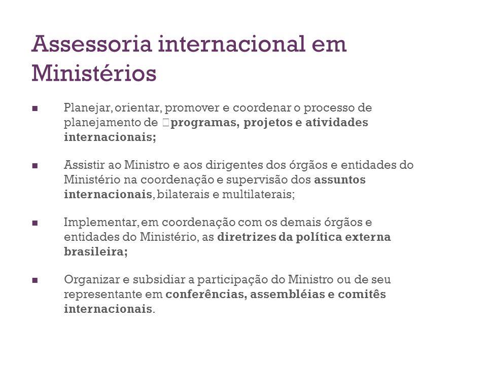 Assessoria internacional em Ministérios Planejar, orientar, promover e coordenar o processo de planejamento de programas, projetos e atividades intern