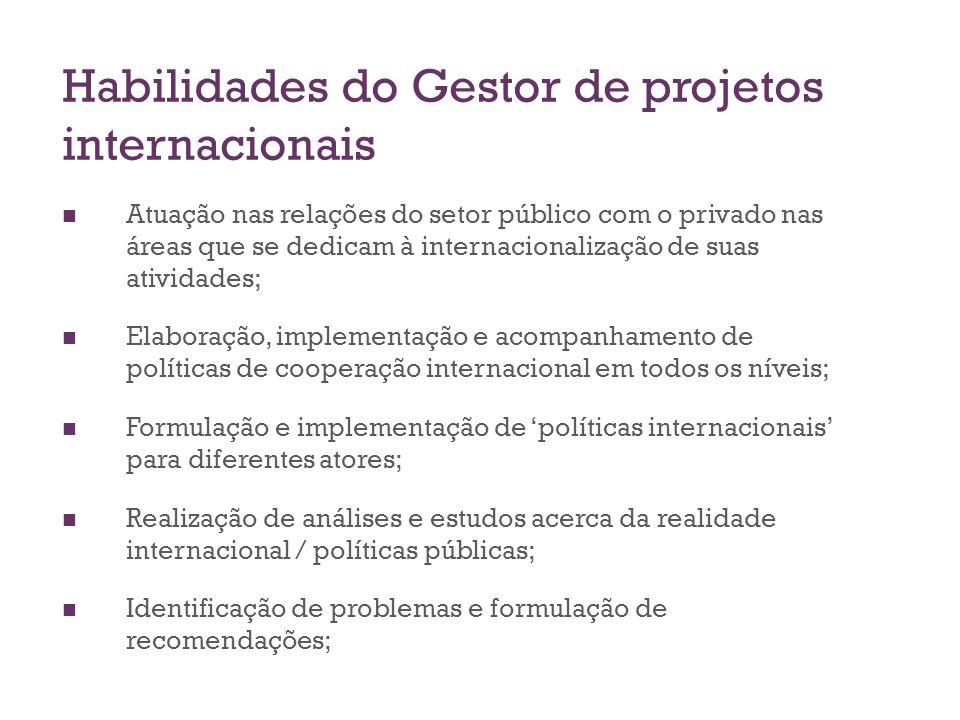 Habilidades do Gestor de projetos internacionais Atuação nas relações do setor público com o privado nas áreas que se dedicam à internacionalização de