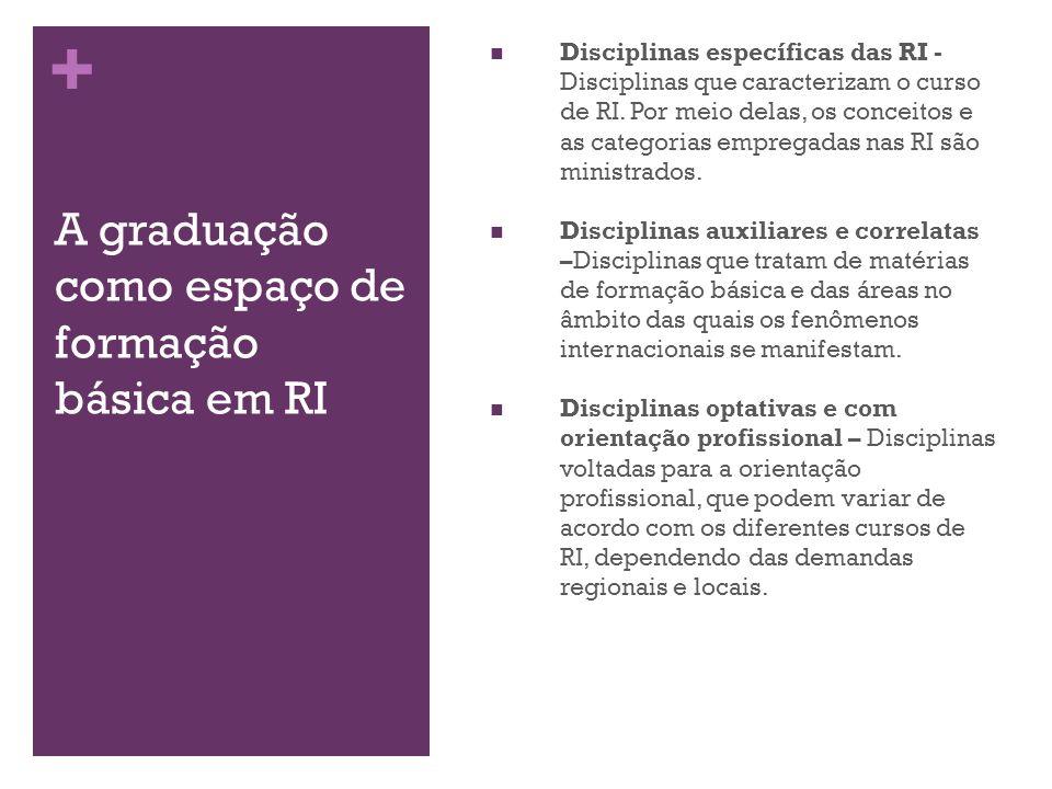 + A graduação como espaço de formação básica em RI Disciplinas específicas das RI - Disciplinas que caracterizam o curso de RI. Por meio delas, os con