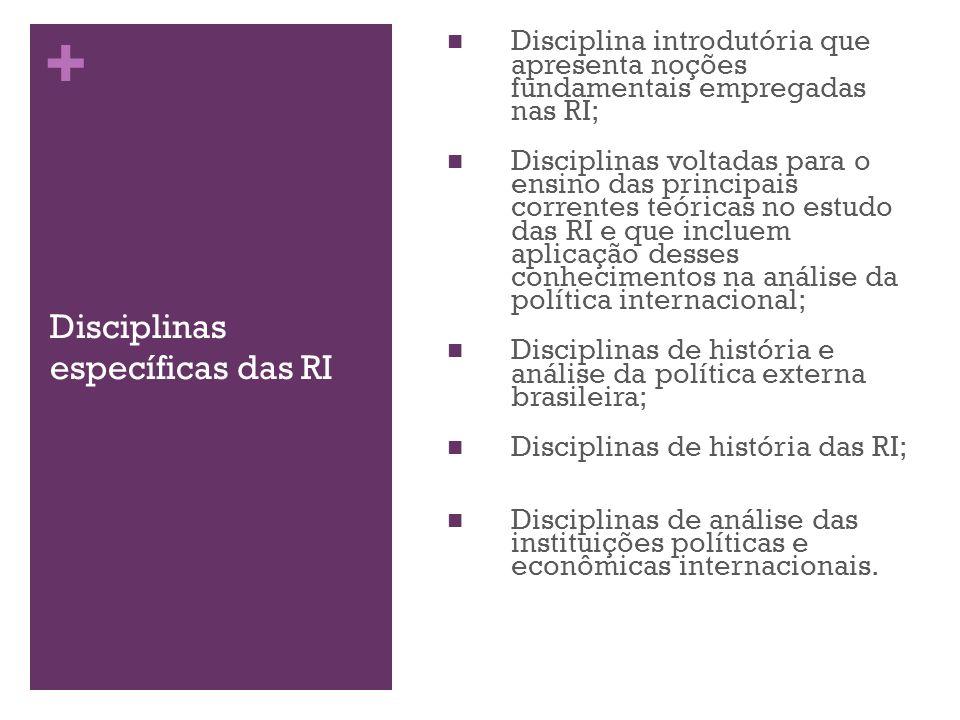 + Disciplinas específicas das RI Disciplina introdutória que apresenta noções fundamentais empregadas nas RI; Disciplinas voltadas para o ensino das p