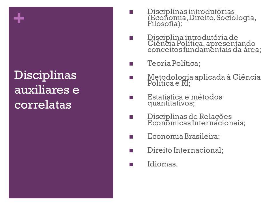 + Disciplinas auxiliares e correlatas Disciplinas introdutórias (Economia, Direito, Sociologia, Filosofia); Disciplina introdutória de Ciência Polític