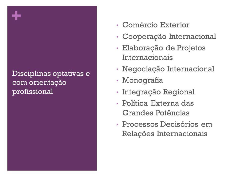 + Disciplinas optativas e com orientação profissional Comércio Exterior Cooperação Internacional Elaboração de Projetos Internacionais Negociação Inte