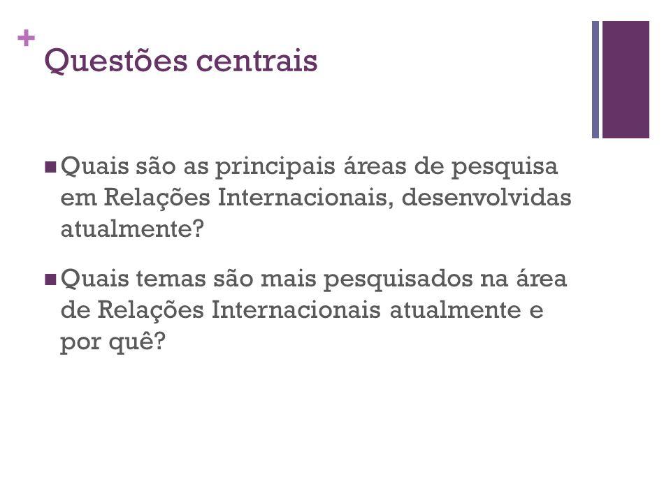 + Questões centrais Quais são as principais áreas de pesquisa em Relações Internacionais, desenvolvidas atualmente? Quais temas são mais pesquisados n