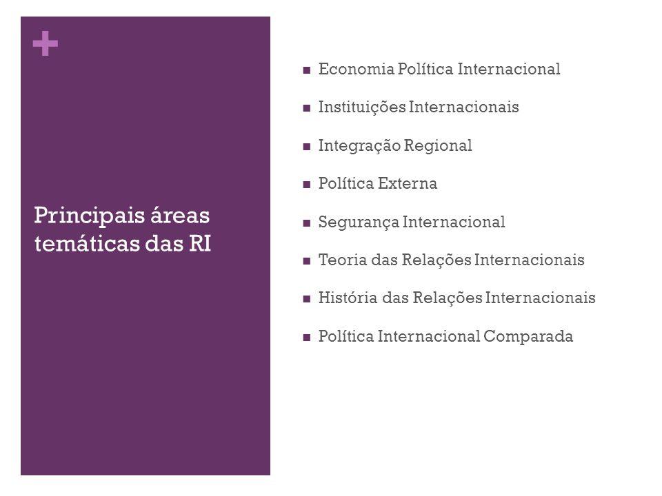 + Principais áreas temáticas das RI Economia Política Internacional Instituições Internacionais Integração Regional Política Externa Segurança Interna