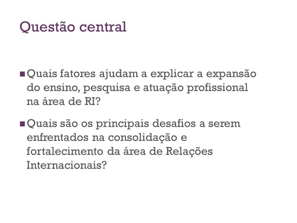 Questão central Quais fatores ajudam a explicar a expansão do ensino, pesquisa e atuação profissional na área de RI? Quais são os principais desafios