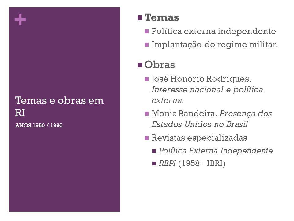 + Temas e obras em RI Temas Política externa independente Implantação do regime militar. Obras José Honório Rodrigues. Interesse nacional e política e