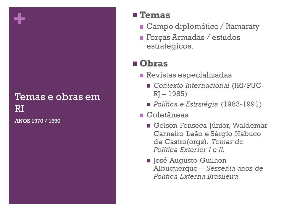 + Temas e obras em RI Temas Campo diplomático / Itamaraty Forças Armadas / estudos estratégicos. Obras Revistas especializadas Contexto Internacional