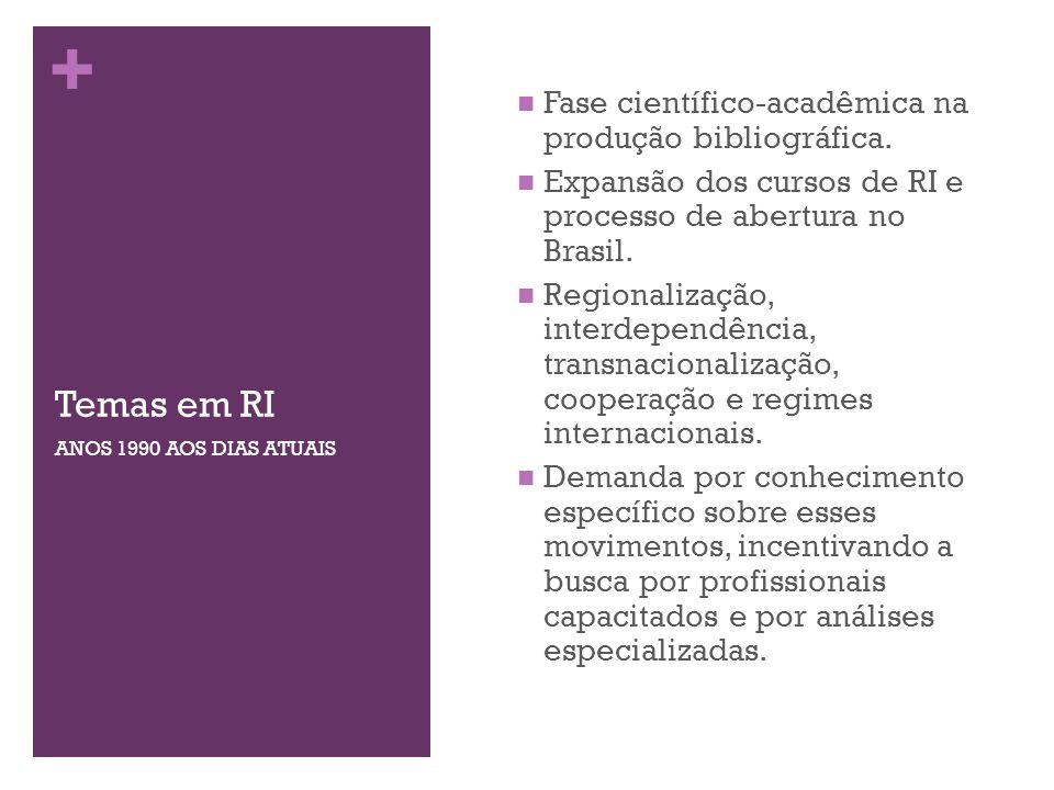 + Temas em RI Fase científico-acadêmica na produção bibliográfica. Expansão dos cursos de RI e processo de abertura no Brasil. Regionalização, interde
