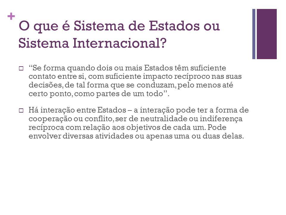 + O que é Sistema de Estados ou Sistema Internacional? Se forma quando dois ou mais Estados têm suficiente contato entre si, com suficiente impacto re