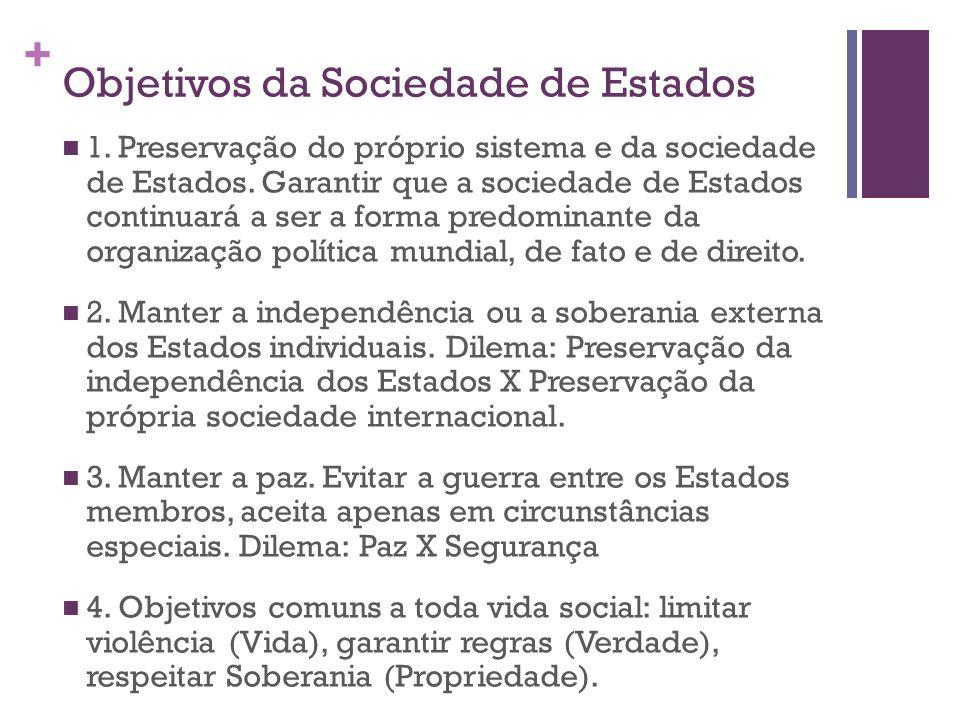 + Objetivos da Sociedade de Estados 1. Preservação do próprio sistema e da sociedade de Estados. Garantir que a sociedade de Estados continuará a ser