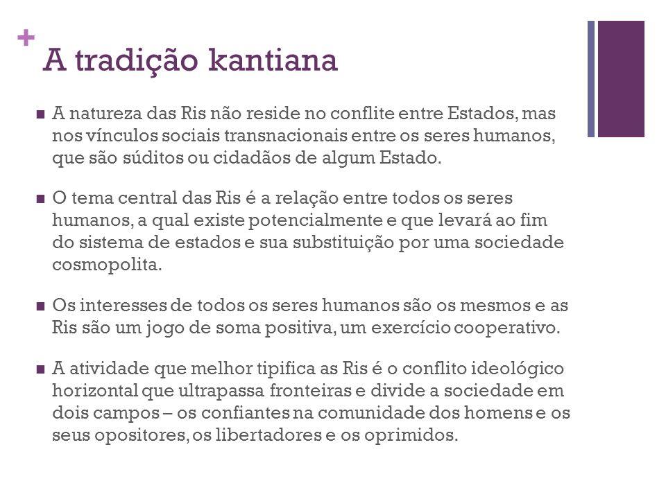 + A tradição kantiana A natureza das Ris não reside no conflite entre Estados, mas nos vínculos sociais transnacionais entre os seres humanos, que são