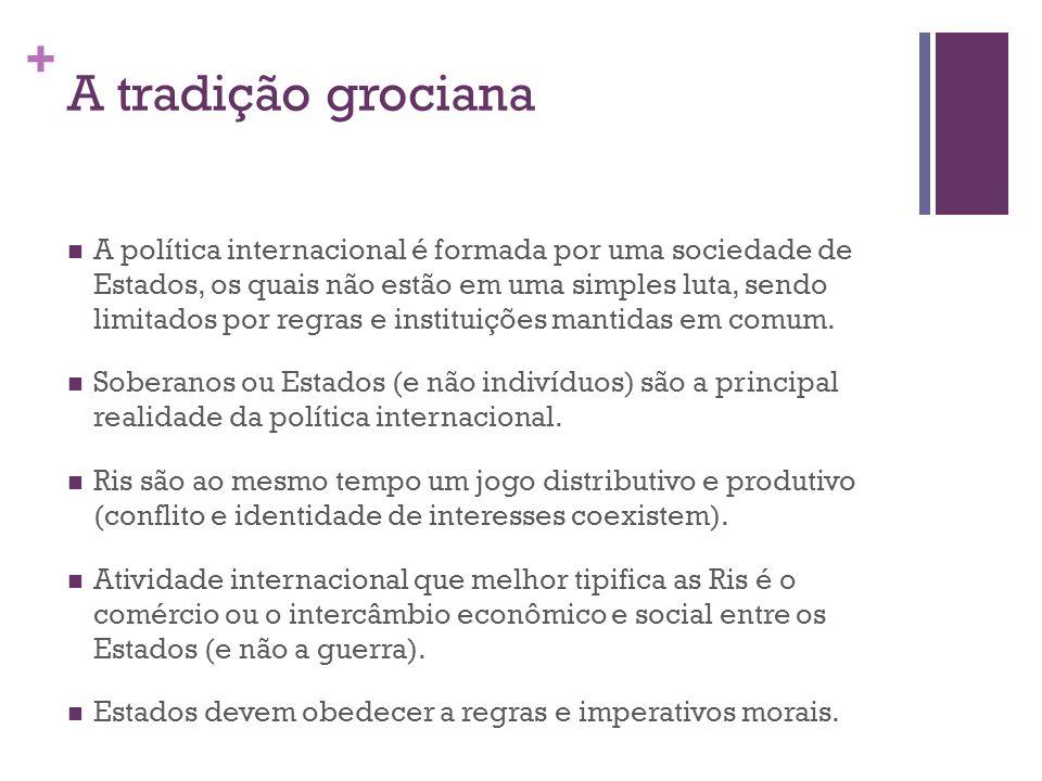 + A tradição grociana A política internacional é formada por uma sociedade de Estados, os quais não estão em uma simples luta, sendo limitados por reg