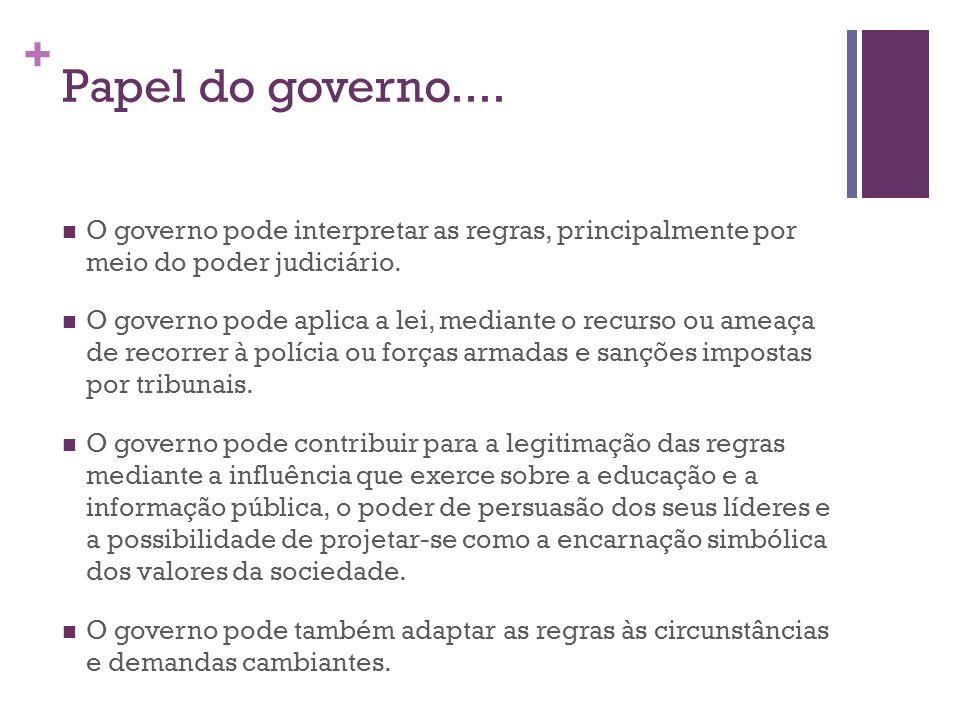 + Papel do governo.... O governo pode interpretar as regras, principalmente por meio do poder judiciário. O governo pode aplica a lei, mediante o recu