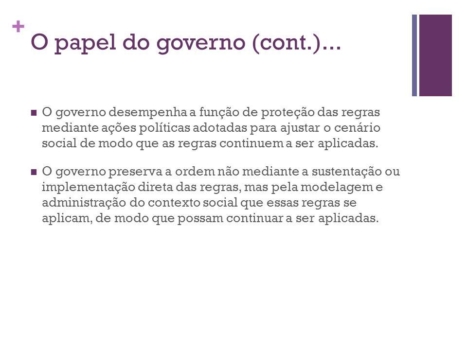 + O papel do governo (cont.)... O governo desempenha a função de proteção das regras mediante ações políticas adotadas para ajustar o cenário social d