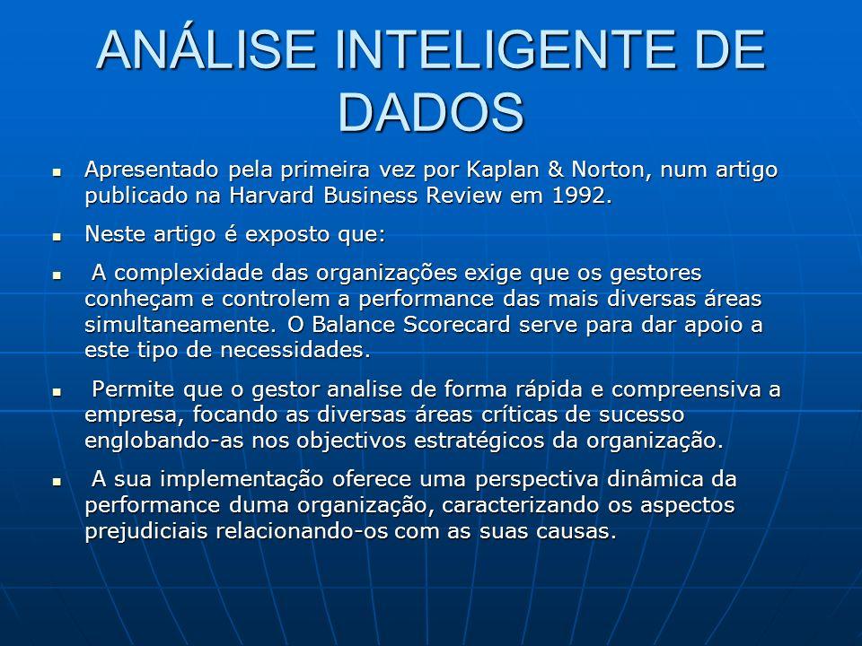 ANÁLISE INTELIGENTE DE DADOS Apresentado pela primeira vez por Kaplan & Norton, num artigo publicado na Harvard Business Review em 1992. Apresentado p