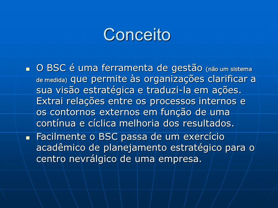Conceito O BSC é uma ferramenta de gestão (não um sistema de medida) que permite às organizações clarificar a sua visão estratégica e traduzi-la em aç