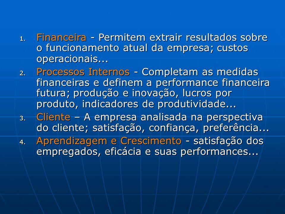 1. Financeira - Permitem extrair resultados sobre o funcionamento atual da empresa; custos operacionais... 2. Processos Internos - Completam as medida