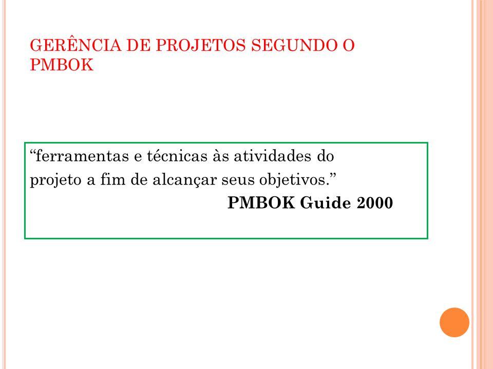 GERÊNCIA DE PROJETOS SEGUNDO O PMBOK ferramentas e técnicas às atividades do projeto a fim de alcançar seus objetivos. PMBOK Guide 2000