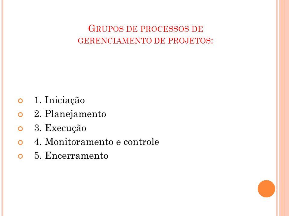 G RUPOS DE PROCESSOS DE GERENCIAMENTO DE PROJETOS : 1. Iniciação 2. Planejamento 3. Execução 4. Monitoramento e controle 5. Encerramento