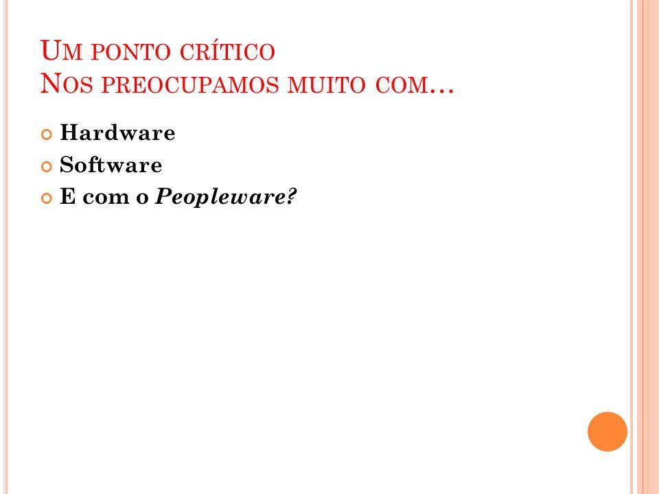 U M PONTO CRÍTICO N OS PREOCUPAMOS MUITO COM … Hardware Software E com o Peopleware?