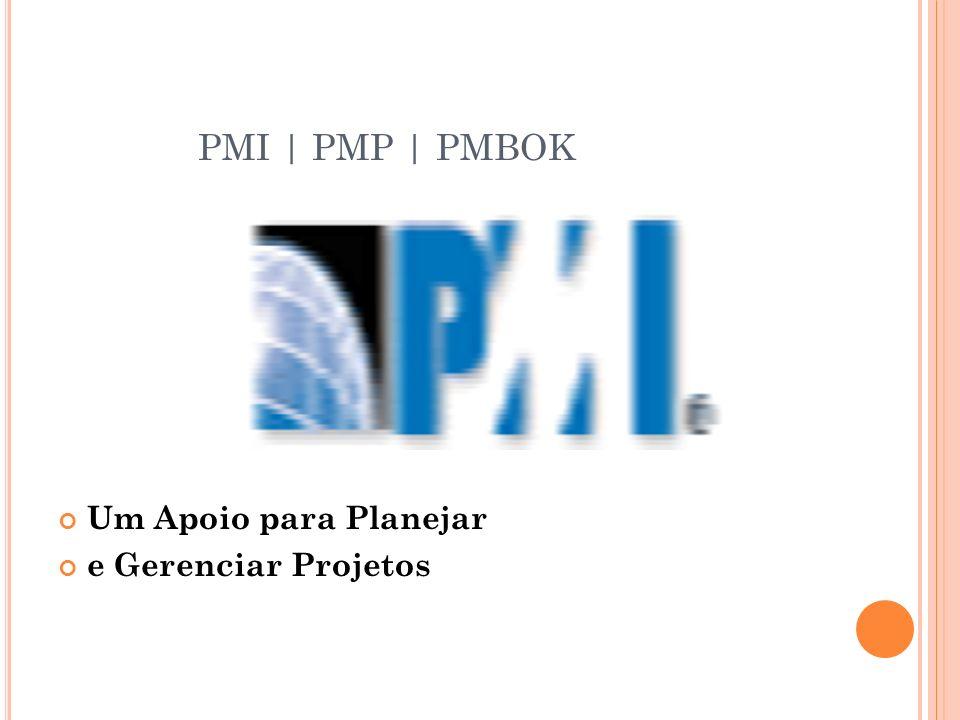 I MPLANTANDO O PMBOK: Diagnóstico – Cenário atual Necessidades – Cenário futuro Estratégias Processo para Gestão de Projetos Capacitação – Treinamento – Contratação Implantação – Projetos piloto Avaliação