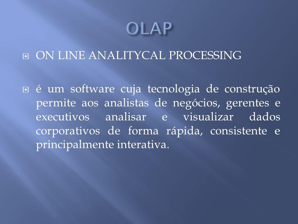 ON LINE ANALITYCAL PROCESSING é um software cuja tecnologia de construção permite aos analistas de negócios, gerentes e executivos analisar e visualizar dados corporativos de forma rápida, consistente e principalmente interativa.