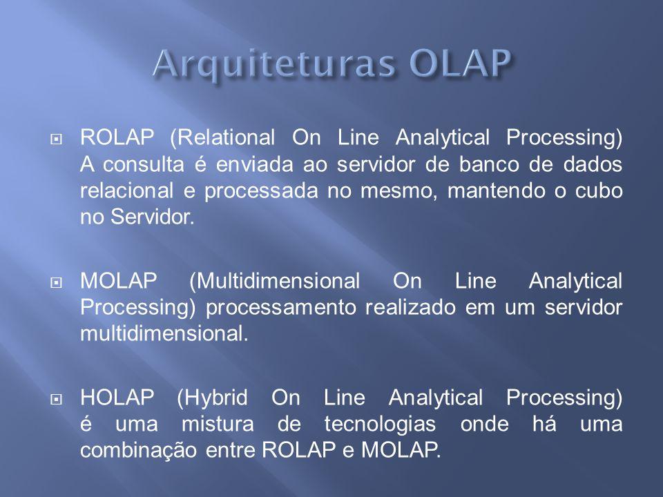ROLAP (Relational On Line Analytical Processing) A consulta é enviada ao servidor de banco de dados relacional e processada no mesmo, mantendo o cubo no Servidor.