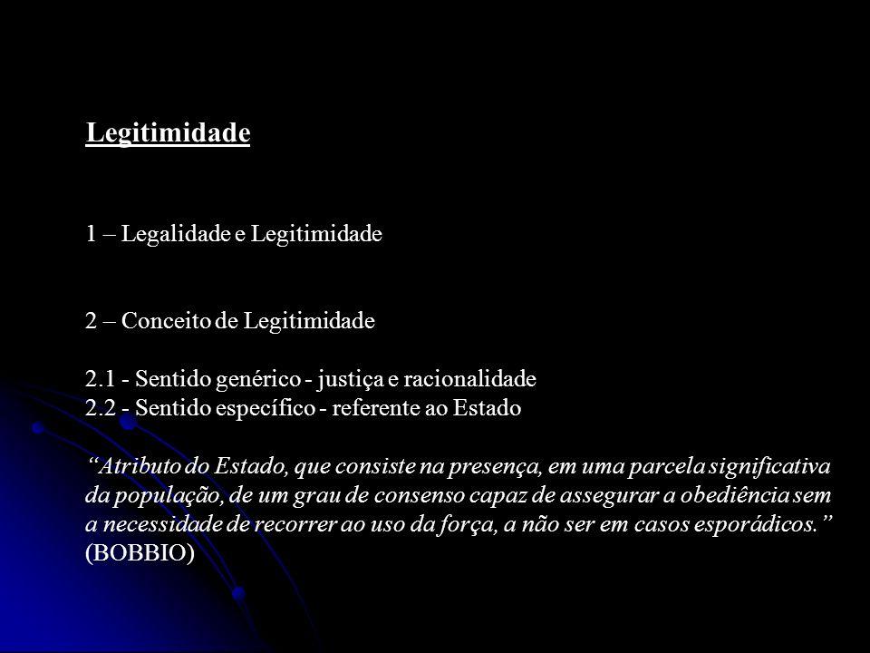 Legitimidade 1 – Legalidade e Legitimidade 2 – Conceito de Legitimidade 2.1 - Sentido genérico - justiça e racionalidade 2.2 - Sentido específico - re