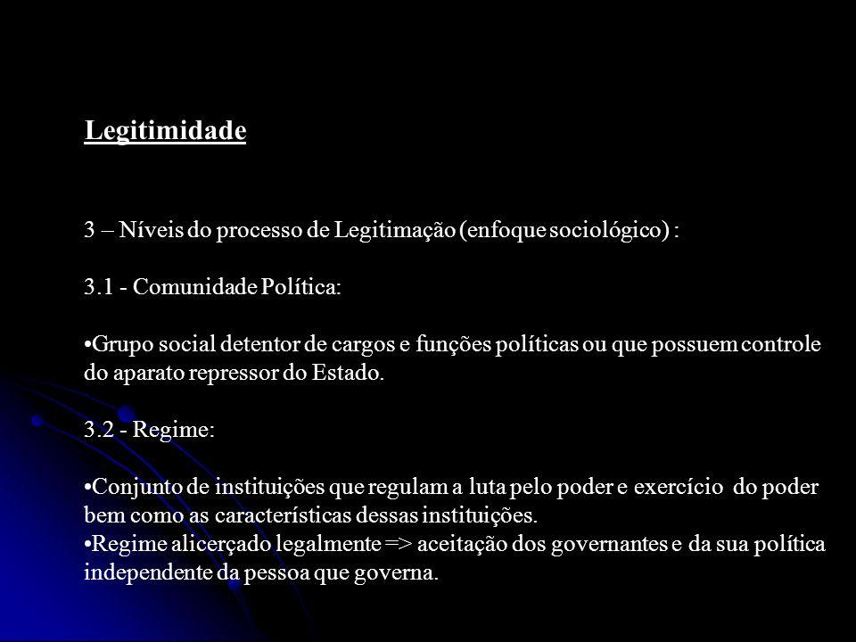 Legitimidade 3 – Níveis do processo de Legitimação (enfoque sociológico) : 3.1 - Comunidade Política: Grupo social detentor de cargos e funções políti