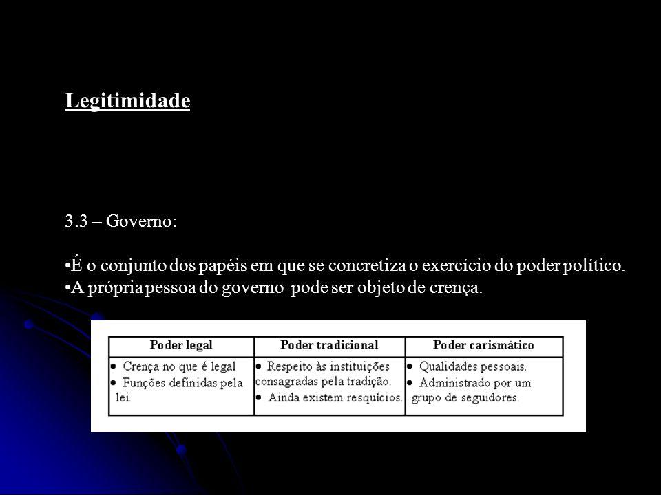 Legitimidade 3.3 – Governo: É o conjunto dos papéis em que se concretiza o exercício do poder político. A própria pessoa do governo pode ser objeto de