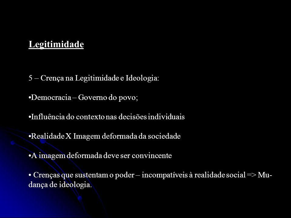 Legitimidade 5 – Crença na Legitimidade e Ideologia: Democracia – Governo do povo; Influência do contexto nas decisões individuais Realidade X Imagem