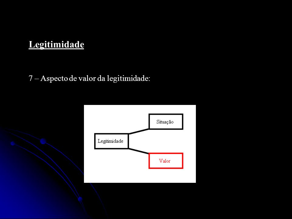 Legitimidade 7 – Aspecto de valor da legitimidade: