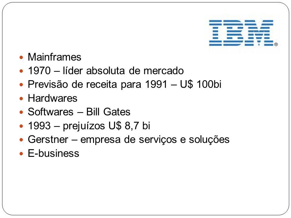 Mainframes 1970 – líder absoluta de mercado Previsão de receita para 1991 – U$ 100bi Hardwares Softwares – Bill Gates 1993 – prejuízos U$ 8,7 bi Gerst
