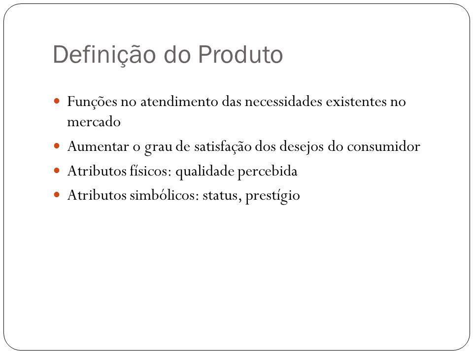 Definição do Produto Funções no atendimento das necessidades existentes no mercado Aumentar o grau de satisfação dos desejos do consumidor Atributos f