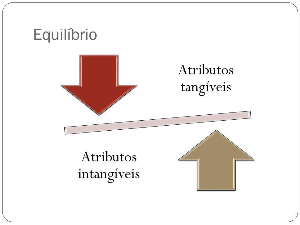 Equilíbrio Atributos tangíveis Atributos intangíveis