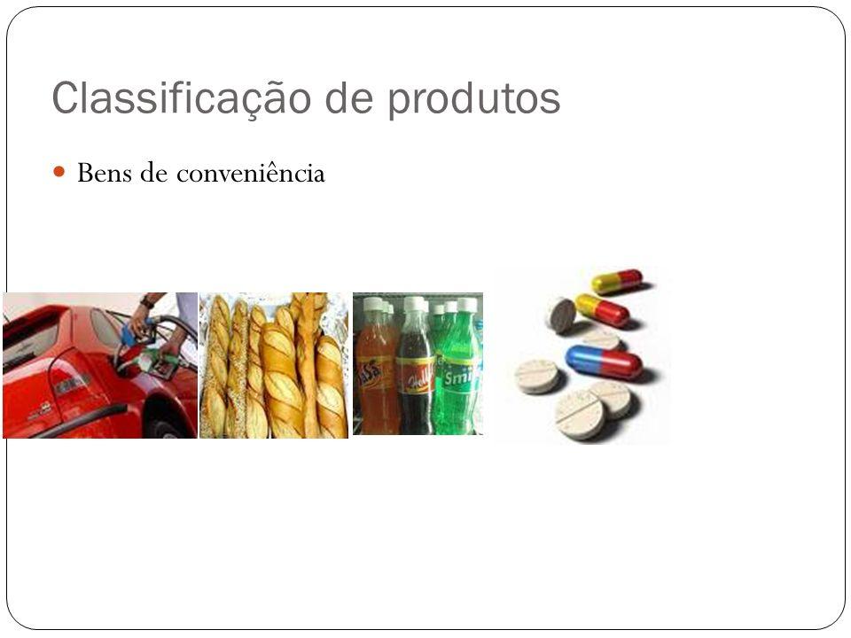 Classificação de produtos Bens de conveniência