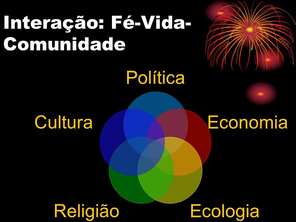 Interação: Fé-Vida- Comunidade Política Economi a EcologiaReligião Cultura