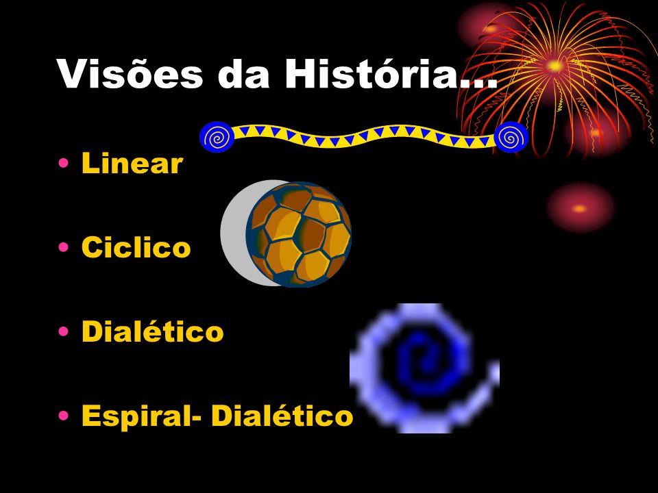Visões da História... Linear Ciclico Dialético Espiral- Dialético