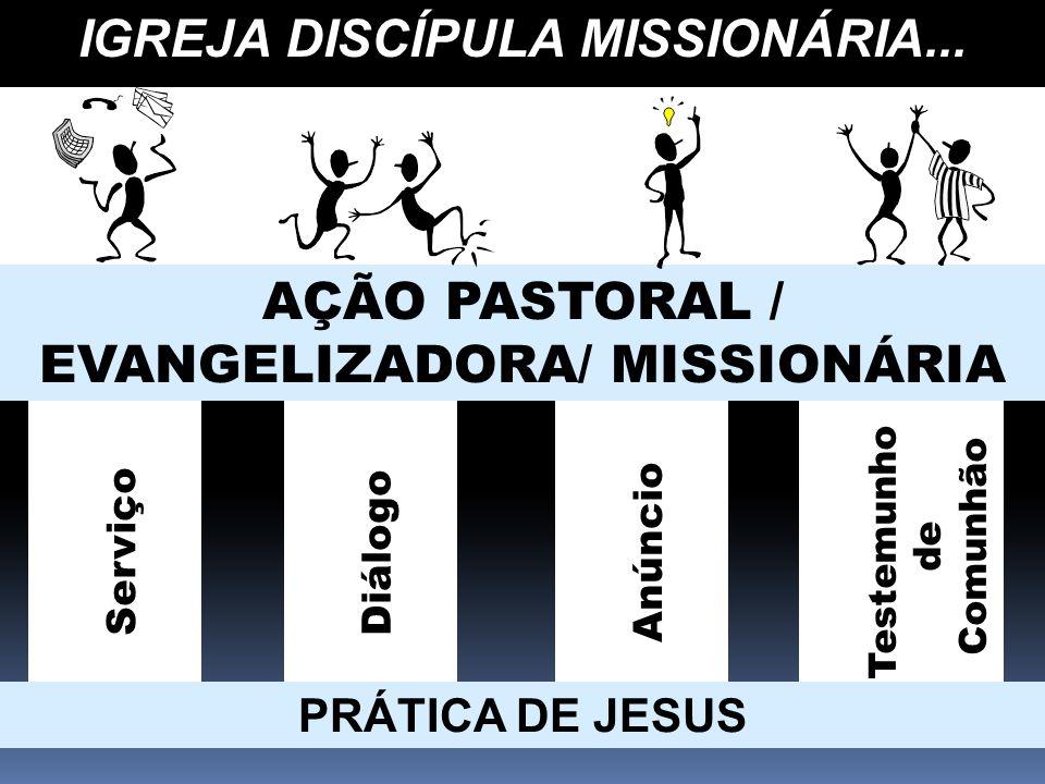 AÇÃO PASTORAL / EVANGELIZADORA/ MISSIONÁRIA Serviço Diálogo Anúncio Testemunho de Comunhão PRÁTICA DE JESUS IGREJA DISCÍPULA MISSIONÁRIA...