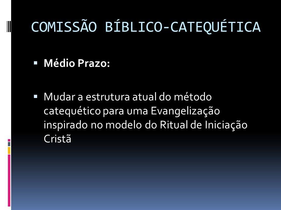 COMISSÃO BÍBLICO-CATEQUÉTICA Médio Prazo: Mudar a estrutura atual do método catequético para uma Evangelização inspirado no modelo do Ritual de Inicia