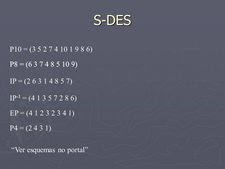 S-DES P8 = (6 3 7 4 8 5 10 9) P10 = (3 5 2 7 4 10 1 9 8 6) IP = (2 6 3 1 4 8 5 7) IP -1 = (4 1 3 5 7 2 8 6) EP = (4 1 2 3 2 3 4 1) P4 = (2 4 3 1) Ver