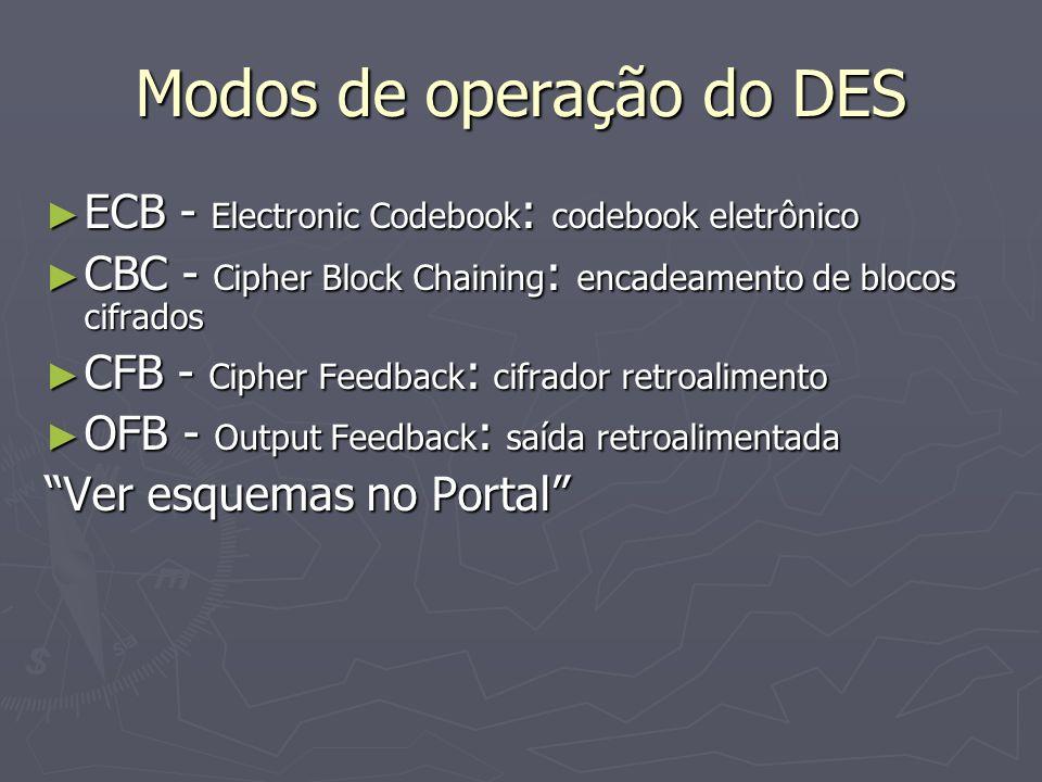 Modos de operação do DES ECB - Electronic Codebook : codebook eletrônico ECB - Electronic Codebook : codebook eletrônico CBC - Cipher Block Chaining :
