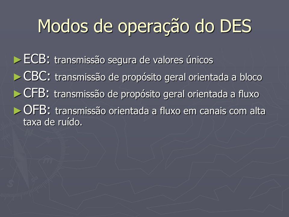 Modos de operação do DES ECB: transmissão segura de valores únicos ECB: transmissão segura de valores únicos CBC: transmissão de propósito geral orien