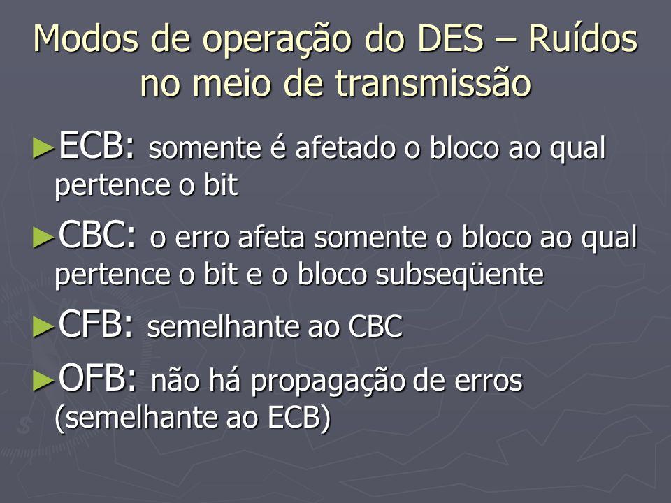 Modos de operação do DES – Ruídos no meio de transmissão ECB: somente é afetado o bloco ao qual pertence o bit ECB: somente é afetado o bloco ao qual