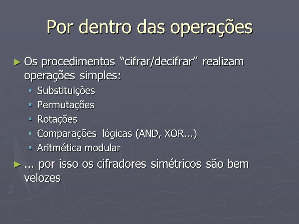 Por dentro das operações Os procedimentos cifrar/decifrar realizam operações simples: Os procedimentos cifrar/decifrar realizam operações simples: Sub