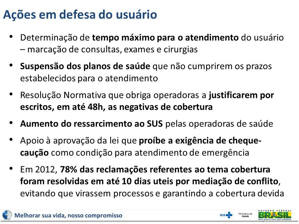 Determinação de tempo máximo para o atendimento do usuário – marcação de consultas, exames e cirurgias Suspensão dos planos de saúde que não cumprirem